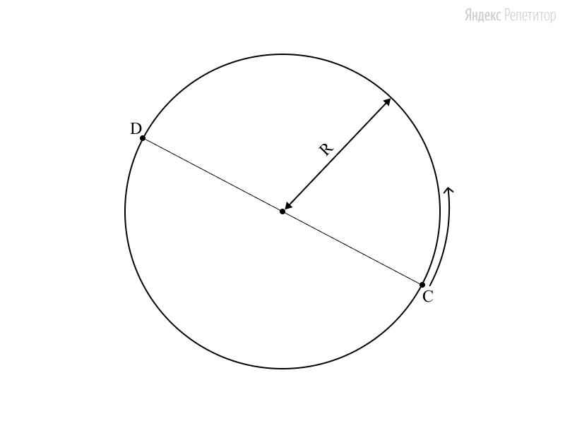 Тело, двигаясь равномерно по окружности радиусом ... за время ... переместилось из точки ... в точку ... (см. рисунок).