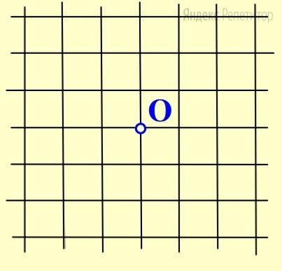 Сторона одной клетки квадратной сетки равна .... Отметьте все узлы этой сетки, расстояние от которых до отмеченной точки ... меньше .... Сколько всего таких узлов (включая точку ...)?