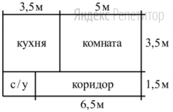 Квартира состоит из комнаты, кухни, коридора и санузла (см. чертёж). Комната имеет размеры ... м ... м, коридор — ... м ... м, длина кухни ... м.