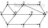 На рисунке – схема дорог, связывающих города А, Б, В, Г, Д, Е, Ж, И, К, Л. По каждой дороге можно двигаться только в одном направлении, указанном стрелкой.
