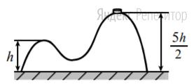 На гладкой горизонтальной поверхности стола покоится горка с двумя вершинами, высоты которых ... и ... (см. рисунок). На правой вершине горки находится шайба. От незначительного толчка шайба и горка приходят в движение, причём шайба движется влево, не отрываясь от гладкой поверхности горки, а поступательно движущаяся горка не отрывается от стола. Скорость шайбы на левой вершине горки оказалась равной ...