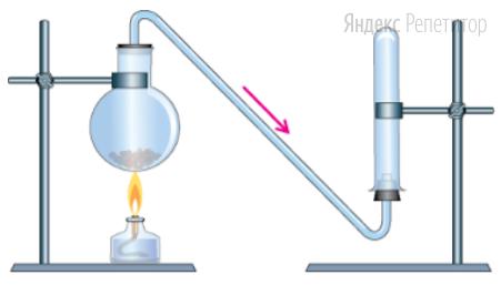 Газ ... в лаборатории добывают прокаливанием безводного этаноата натрия с натронной известью — смесью гидроксидов натрия и кальция (см. рисунок).