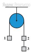 Три совершенно одинаковых груза массы ... подвешены к блоку как показано на рисунке. Система находится в поле тяжести Земли. Нить невесома и  нерастяжима, блок также невесом.