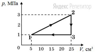 На рисунке изображен рабочий цикл теплового двигателя.