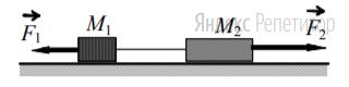 Два груза массами соответственно ... кг и ... кг, лежащие на гладкой горизонтальной поверхности, связаны невесомой и нерастяжимой нитью. На грузы действуют силы ... и ... как показано на рисунке. Сила натяжения нити ... Н.
