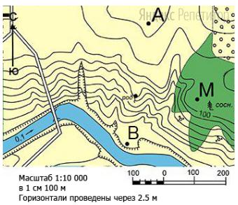 По карте определите расстояние по прямой от точки ... до вершины оврага.