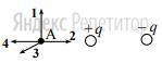 На рисунке представлено расположение двух неподвижных точечных электрических зарядов ... и ... ...
