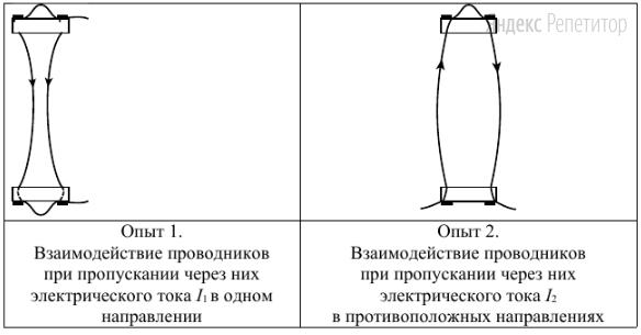 Условия проведения опытов и наблюдаемое взаимодействие проводников представлены в таблице.