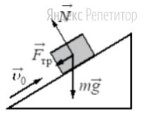 В инерциальной системе отсчёта брусок, которому сообщили начальную скорость ... скользит вверх по наклонной плоскости (см. рисунок).