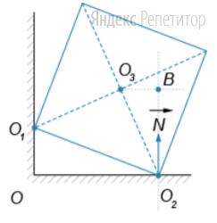 Однородный куб опирается одним ребром на пол, другим — на вертикальную стену (см. рисунок).