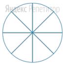Шаблон из картона в форме круга разделили на ... равных частей.