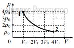 На графике показана зависимость давления одноатомного идеального газа от его объёма. При переходе из состояния 1 в состояние 2 газ совершил работу, равную 5 кДж.