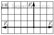 На рисунке показаны силы (в заданном масштабе), действующие на материальную точку.