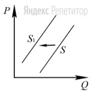 На рисунке изображён график зависимости температуры однородного тела массой ... кг от сообщаемого ему количества теплоты.