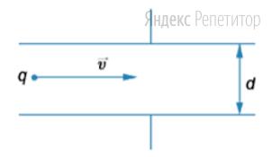В пространство между горизонтальными пластинами плоского воздушного конденсатора влетает заряженная частица так, что ее скорость ... м/с параллельна пластинам, и частица находится на одинаковом расстоянии от каждой из пластин. Частица пролетает конденсатор насквозь.
