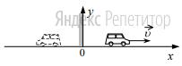 Ученики исследовали соотношение между скоростями автомобильчика и его изображения в плоском зеркале в системе отсчета, связанной с зеркалом (см. рисунок).