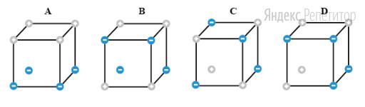 В вершинах воображаемого куба расположены одинаковые по модулю положительные и отрицательные заряды.