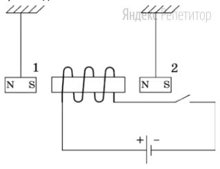 Рядом с катушкой, намотанной алюминиевым проводом на немагнитном каркасе, подвешены на нитях два магнита (... и ...).