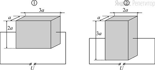 Металлическую пластинку со сторонами ... подключают к источнику постоянного напряжения так, как показано на рисунке ....