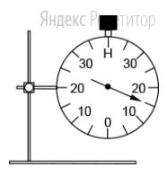 Ученик измерял вес груза при помощи динамометра. Показания динамометра приведены на рисунке. Погрешность измерения равна половине цены деления динамометра.