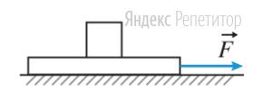 На гладком горизонтальном столе лежит доска, а на ней – кубик. К доске прикладывают горизонтально направленную силу ... в результате чего она начинает двигаться по столу. Кубик при этом остается неподвижным относительно доски.