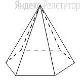 Сторона основания правильной шестиугольной пирамиды равна ..., боковое ребро равно ...