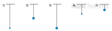 Какую пару маятников нужно использовать для такой проверки?