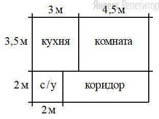 Квартира состоит из комнаты, кухни, коридора и санузла (см. чертёж). Кухня имеет размеры ... м ... ... м, санузел — ... м ... ... м, длина комнаты — ... м.