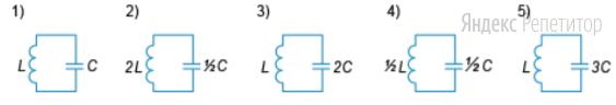 Какие две установки нужно выбрать, чтобы проверить эту гипотезу?