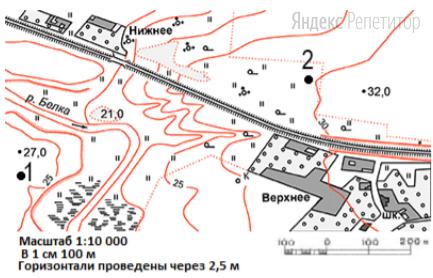 Определите по карте расстояние на местности по прямой между колодцем и точкой 1.