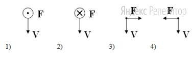 Вектор силы Лоренца, действующей на частицу, направлен…