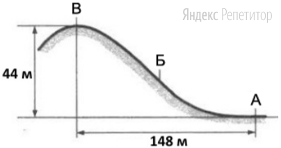 На метеостанциях ... и ... расположенных на склоне холма, одновременно проводятся измерения относительной влажности воздуха. При этом абсолютная влажность во всех трех точках одинакова.