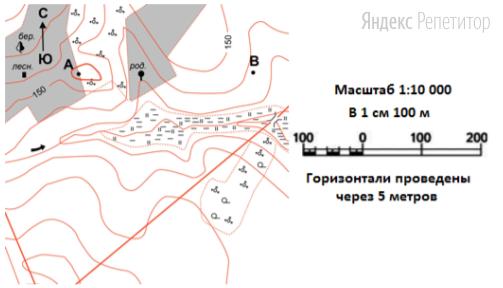 Определите по карте расстояние на местности по прямой от точки ... до точки ...