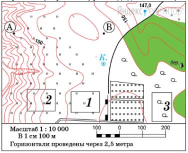 Определите по фрагменту карты расстояние между источником и колодцем.