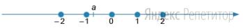На числовой прямой отмечена точка ...