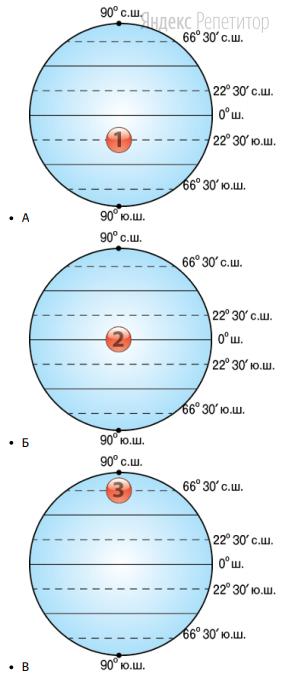В пунктах, обозначенных на рисунке цифрами, произвели измерение солёности океанической воды.