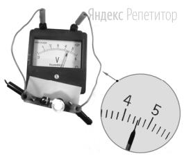Чему равно напряжение на лампочке (см. рисунок), если погрешность прямого измерения напряжения составляет половину цены деления вольтметра?