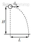 Шарик, брошенный горизонтально с высоты ... с начальной скоростью ... за время ... пролетел в горизонтальном направлении расстояние ... (см. рисунок).