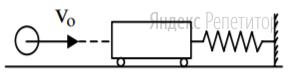 Пластилиновый шар массой 0,1 кг имеет скорость 1 м/с. Он налетает на неподвижную тележку массой 0,1 кг, прикрепленную к пружине, и прилипает к тележке (см. рисунок).