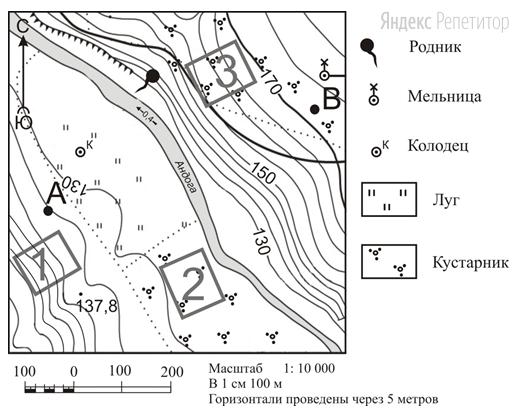 Определите по карте расстояние на местности по прямой от колодца до точки с высотой 137,8.