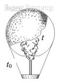 Воздушный шар, оболочка которого имеет массу ... кг и объем ... м... наполняется горячим воздухом при нормальном атмосферном давлении и температуре окружающего воздуха ...