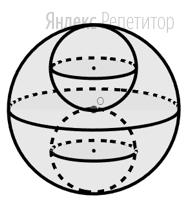 В шаре радиусом ... находятся два других шара, центр которых лежит на диаметре большего шара. Поверхности маленьких шаров проходят через центр большего шара и касаются его поверхности изнутри.