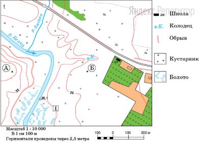 Определите по карте расстояние на местности по прямой от колодца до моста через речку Змейка.