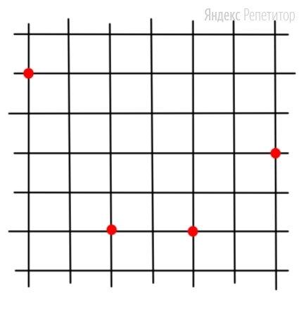 1) ... ... 2) ... ... 3) ... ... 4) ...Запишите в поле для ответа соответствующий номер.