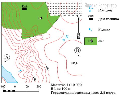 Определите по карте расстояние между родником и колодцем. Получившийся результат округлите до десятков метров.