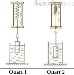 Ученик провёл эксперимент по изучению выталкивающей силы, действующей на цилиндр по мере его погружения в жидкость (см. рисунок).