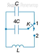 Во сколько раз уменьшится частота собственных электромагнитных колебаний в контуре при переводе ключа ... из положения ... в положение ... (см. рис.)