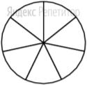 На рисунке показано, как выглядит колесо с 7 спицами.