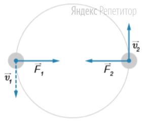 На рисунке приведено условное изображение двойной звезды (системы, состоящей из двух звёзд). Вектор ... показывает силу притяжения, действующую на первую звезду со стороны второй. Известно, что масса первой звезды в ... раза меньше массы второй звезды. Пунктирной стрелкой изображено направление движения первой звезды в данной точке траектории.
