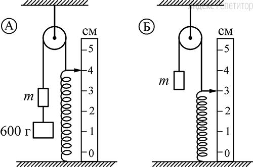 Система, состоящая из пружины, груза и блока, находится в равновесии (см. рисунок ...). После того как груз массой ... г отцепили от груза ..., пружина сжалась и система пришла в новое состояние равновесия (см. рисунок ...).